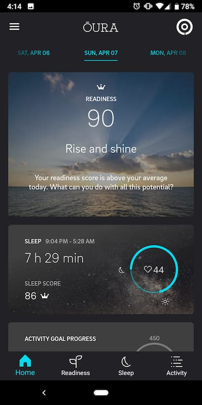 Oura Ring Review -